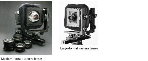 Medium-format,Large-format, camera lenses